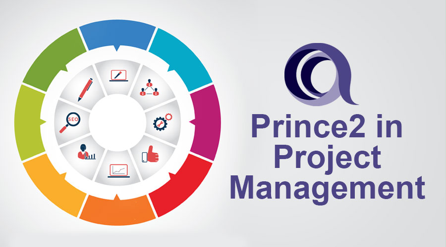 Prince2-in-project-management