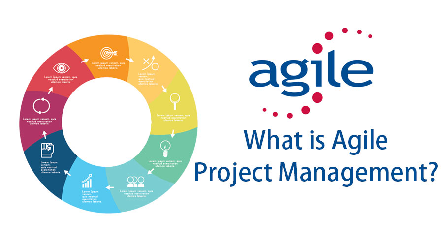 What-is-Agile-Project-Management